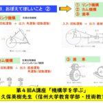 第4回A講座「機構学を学ぶ」