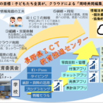 第3回 「教育DXお悩み相談室」メールマガジン